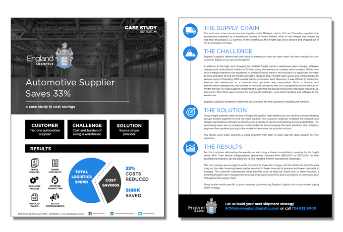 case study international business negotiation automobiles and ships View notes - case study 7 from qso 600 at southern new hampshire university american international automotive industries (aiai) fabricates auto and truck motor.