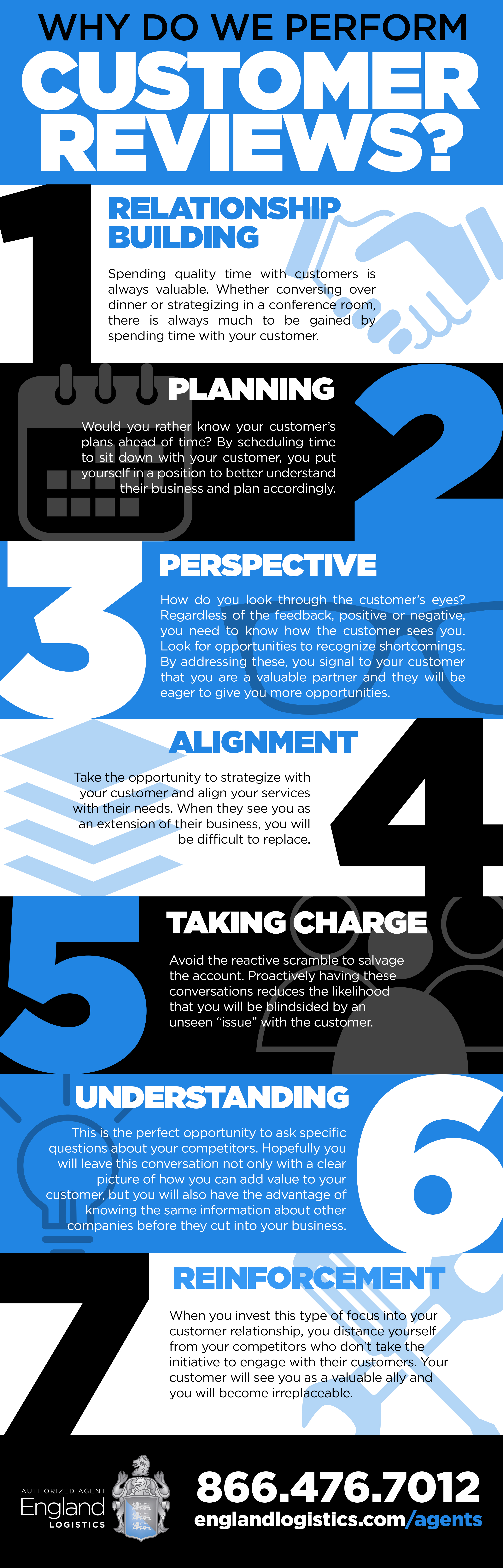 Infographic explaining benefits of customer reviews