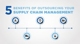 Benefits of Outsourcing Supply Chain Management