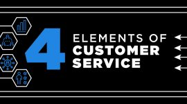Four Elements of Customer Service