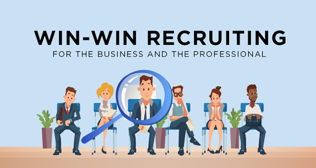 win win recruiting for the business and the professional