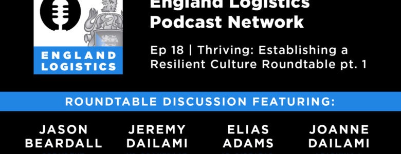 Podcast Network Thriving Establishing a Resilient Culture | Demands on the corporate world, remote work, changing market